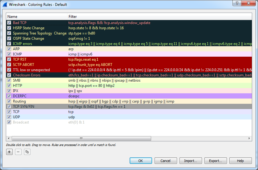 Wireshark for RTI Connext DDS | Data Distribution Service