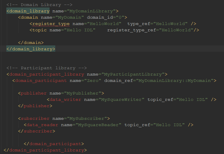 XML Snapshot