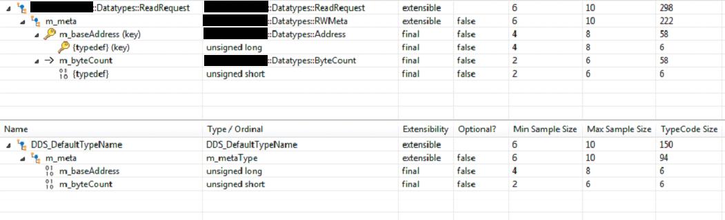Type mismatch | Data Distribution Service (DDS) Community